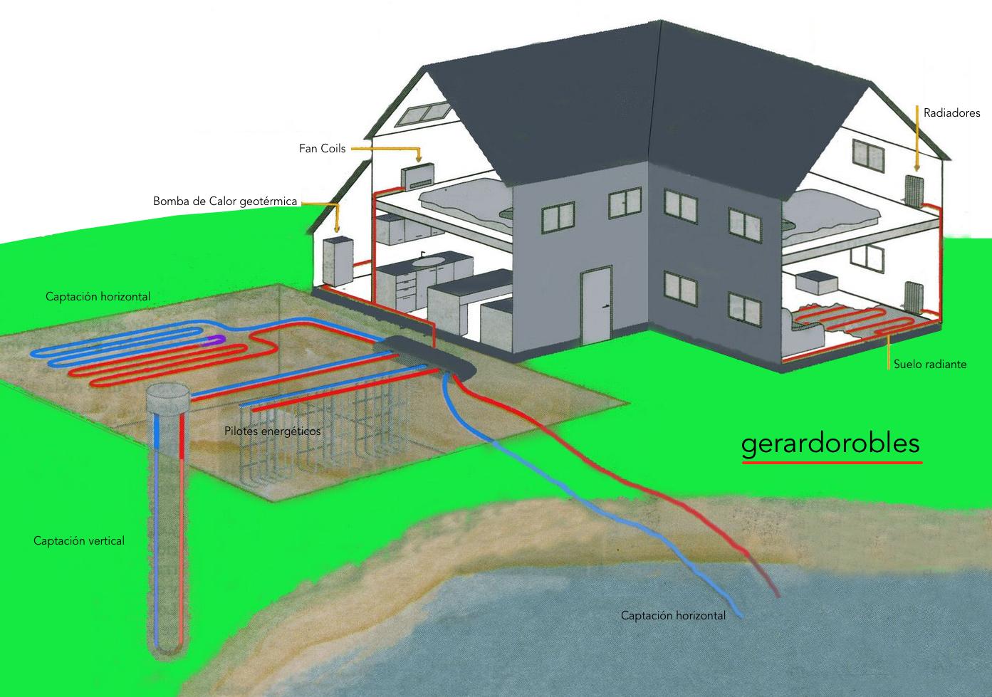 Geotermia Asturias