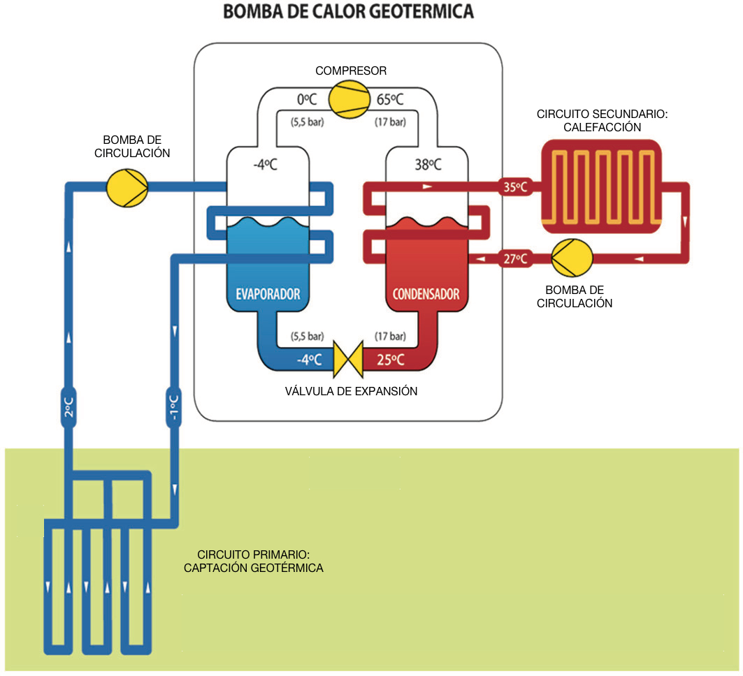 Como funciona el aire acondicionado con bomba de calor qu - Bomba de calor geotermica precio ...